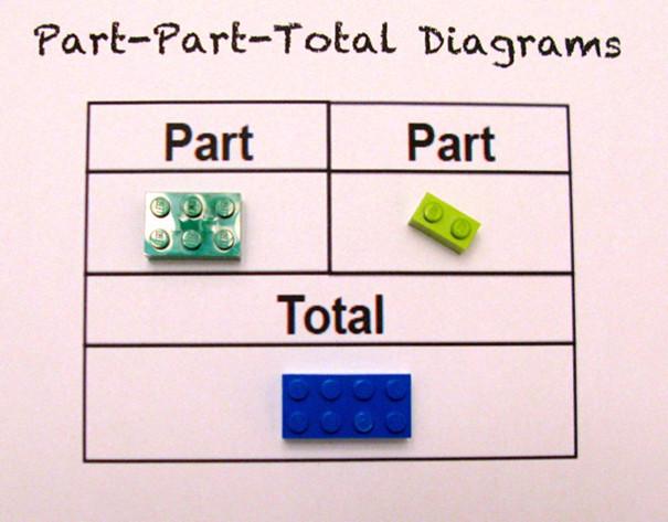 лего математика2