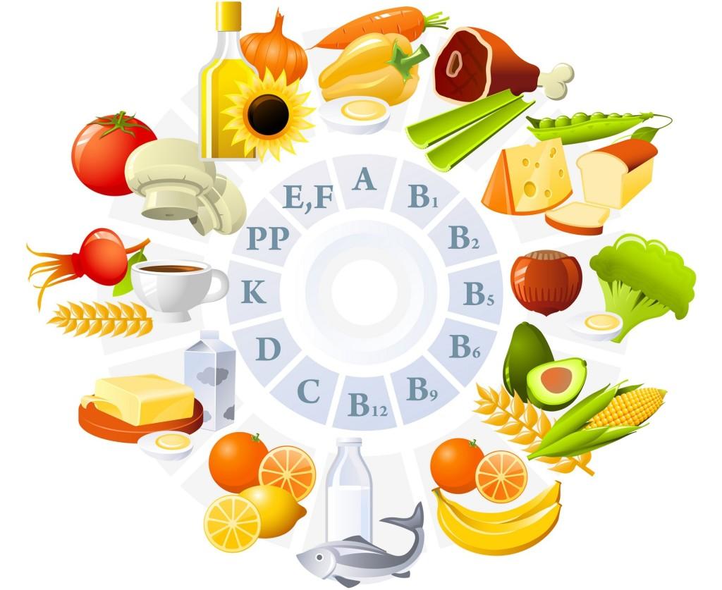 витамини храна