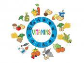 деца витамини дневна доза